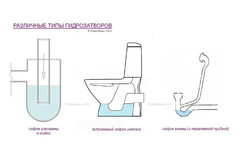 Гидрозатвор для канализации: что представляет собой устройство?